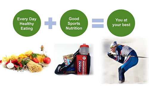 sports-nutrition-package